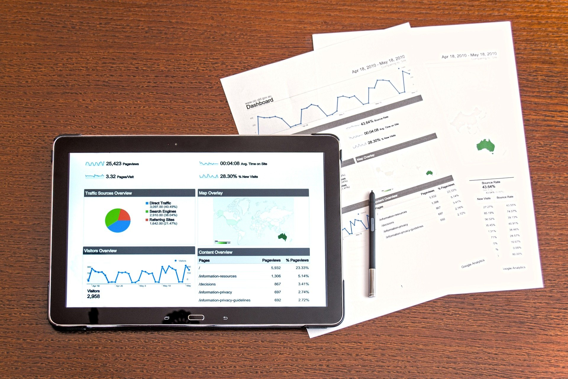Application Monitoring - dashboard